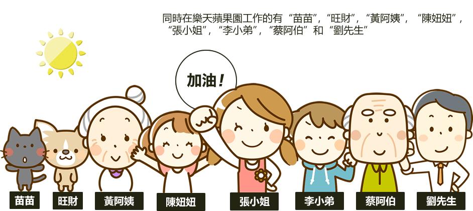 """同時在樂天蘋果園工作的有""""苗苗"""",""""旺財"""",""""黃阿姨"""",""""陳妞妞"""", """"張小姐"""",""""李小弟"""",""""蔡阿伯""""和""""劉先生"""""""