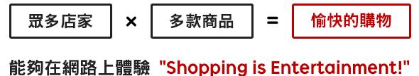 眾多店家x多款商品=愉快的購物,能夠在網路上體驗Shopping is Entertainment!