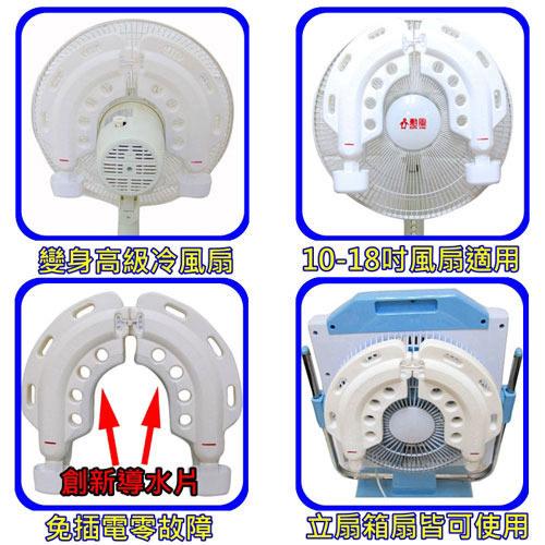 節能家電,節能電扇,節能冷氣,省電絕招,降溫盒