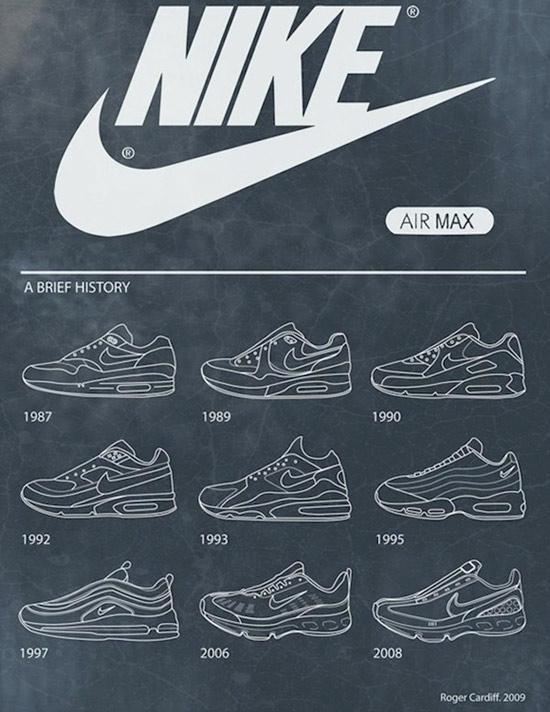 air max, 時尚運動風, NIKE AIR MAX,歐美部落客,NIKE AIR MAX1