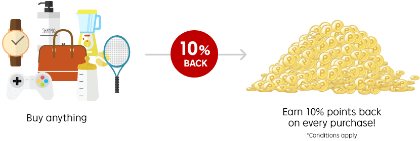 Bonus Point Example