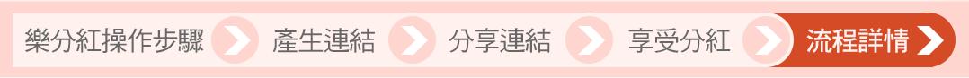 【樂分紅X喜憨兒基金會】中秋月餅愛心1+1 每筆訂單樂分紅捐$100元