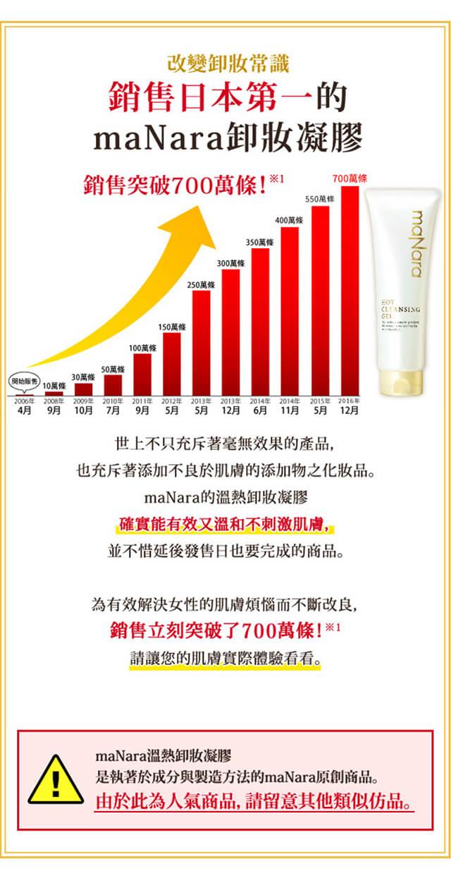 改變卸妝常識銷售日本第一的maNara卸妝乳