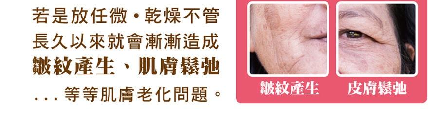 皺紋產生、肌膚鬆弛