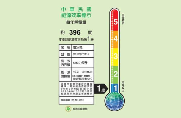 能源效率一級電冰箱