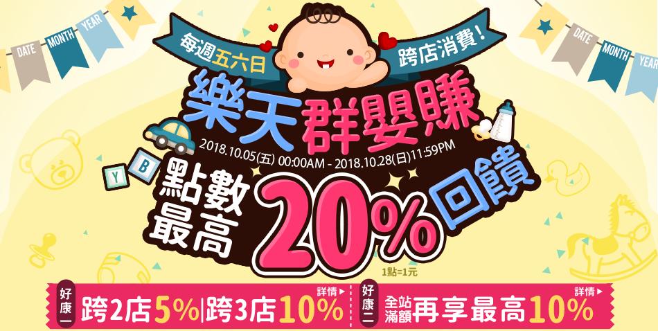 樂天群嬰賺:婦幼用品全面5折up,點數最高20%回饋
