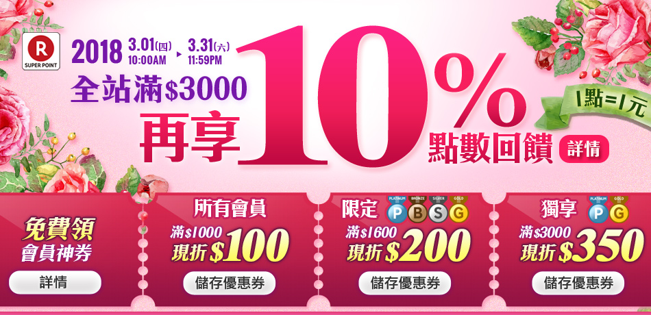 樂天會員日:3月購物滿3千再享10%超級點數回饋,還有滿千現折100優惠券