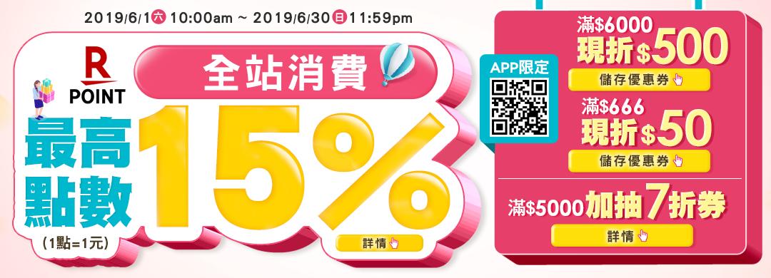 201905全樂天消費賺15%點數!