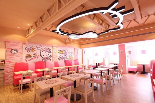 Hello Kitty 餐廳