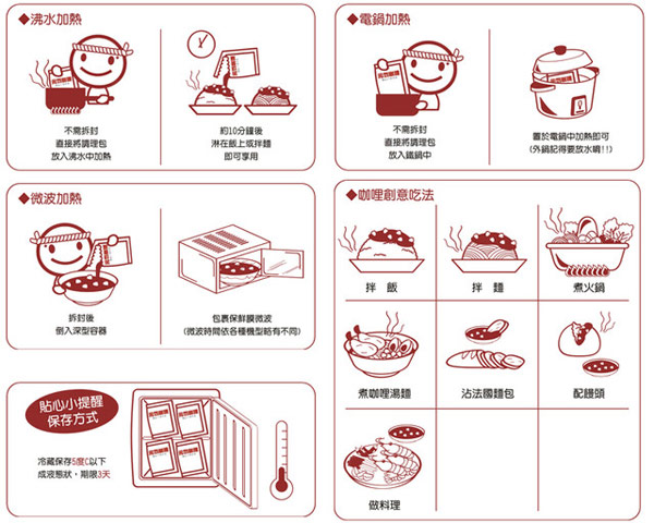 元氣咖哩,咖哩調理包,懶人料理,牛肉咖哩,豬肉咖哩