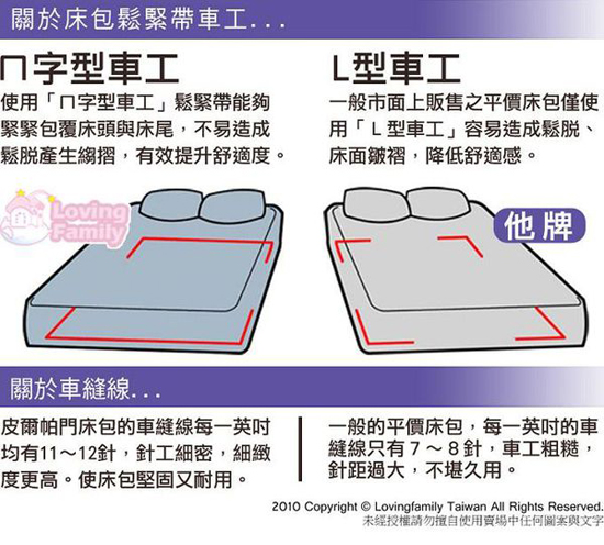 部落客床包組,戀家小舖,綠盈,台灣製造,百分百純棉,純棉雙人特大床包,鋪棉兩用被套組,美式信封枕套