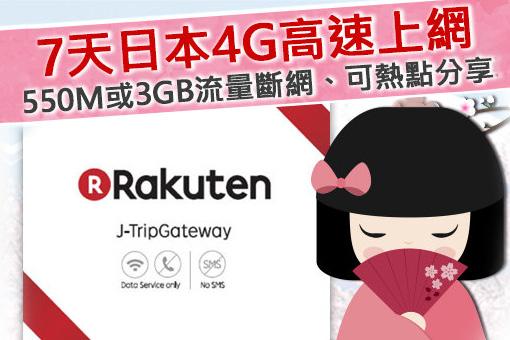樂天Rakuten7天日本高速上網卡