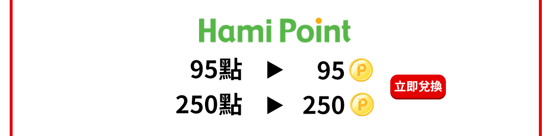 Hami Point換樂天點數