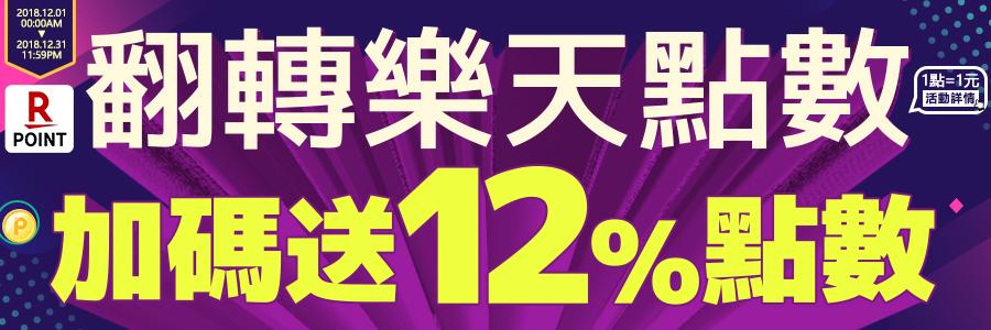 12月翻轉樂天點數加碼送12%點數